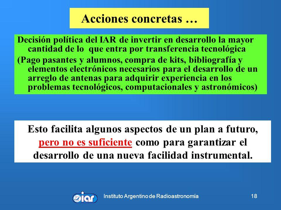 Instituto Argentino de Radioastronomía18 Acciones concretas … Decisión política del IAR de invertir en desarrollo la mayor cantidad de lo que entra po