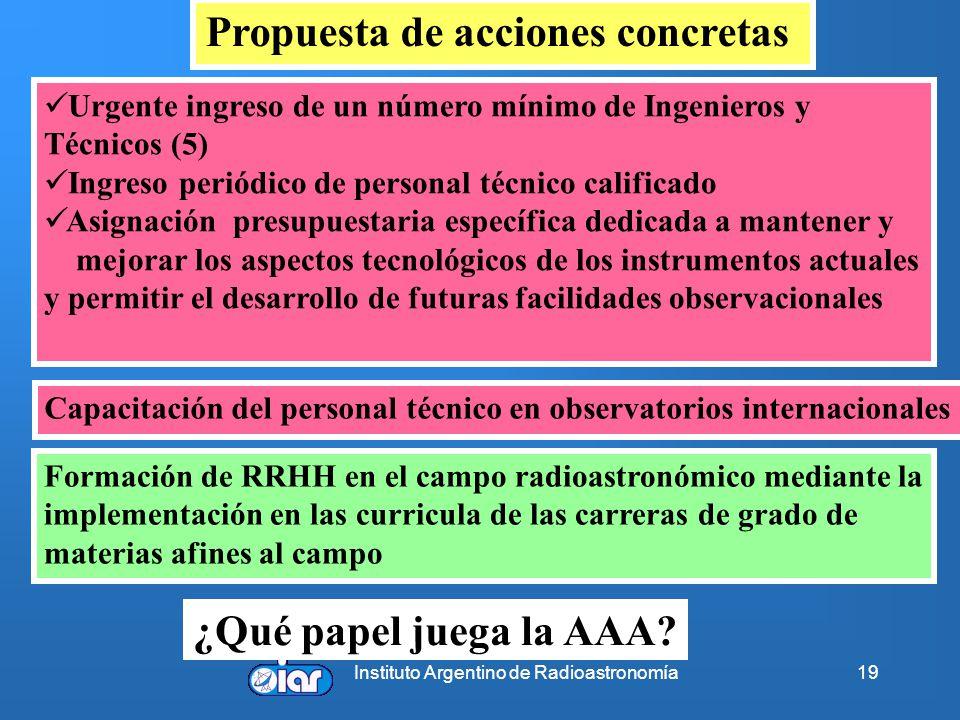 Instituto Argentino de Radioastronomía19 Propuesta de acciones concretas Formación de RRHH en el campo radioastronómico mediante la implementación en