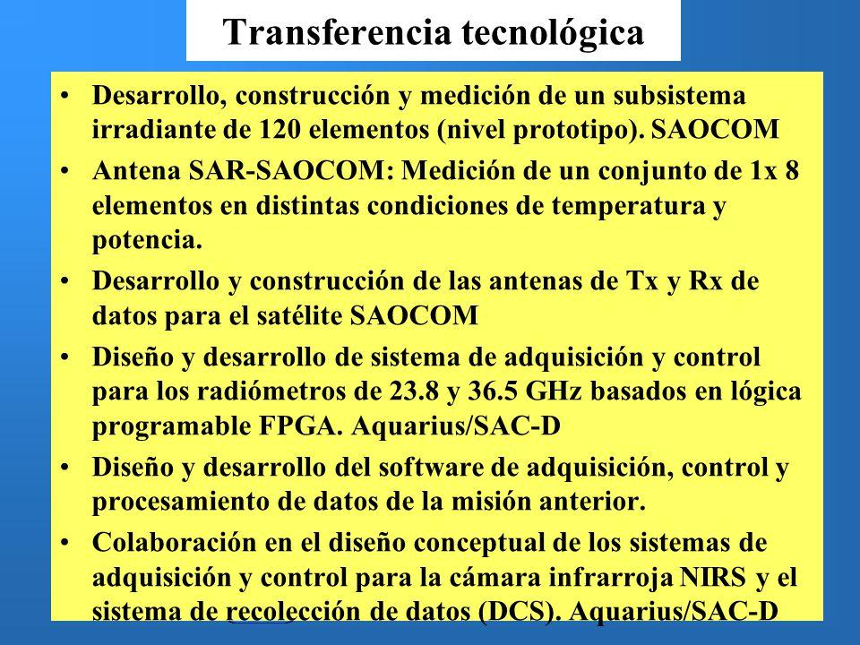 Instituto Argentino de Radioastronomía21 Transferencia tecnológica Desarrollo, construcción y medición de un subsistema irradiante de 120 elementos (nivel prototipo).