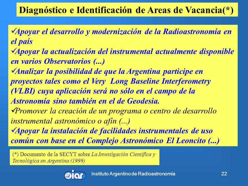 Instituto Argentino de Radioastronomía22 Apoyar el desarrollo y modernización de la Radioastronomía en el país Apoyar la actualización del instrumenta