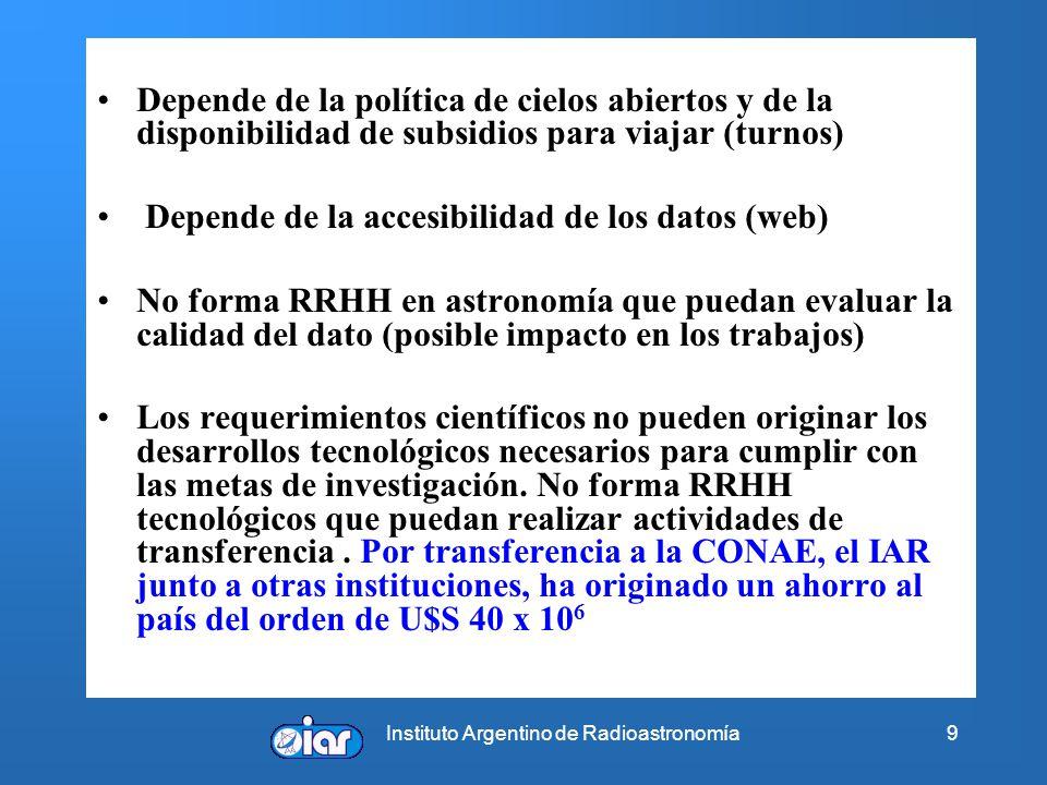 Instituto Argentino de Radioastronomía9 Depende de la política de cielos abiertos y de la disponibilidad de subsidios para viajar (turnos) Depende de