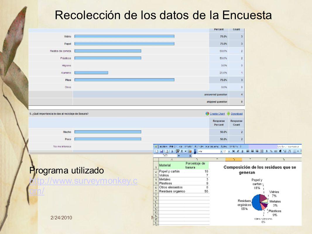 2/24/2010María Mercedes Marinsalta-Lucrecia Lavirgen Recolección de los datos de la Encuesta Programa utilizado http://www.surveymonkey.c om/