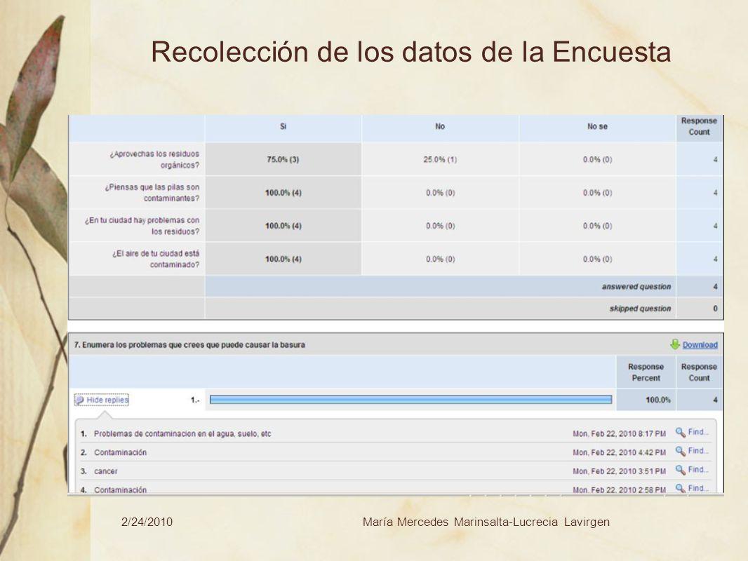 2/24/2010María Mercedes Marinsalta-Lucrecia Lavirgen Recolección de los datos de la Encuesta