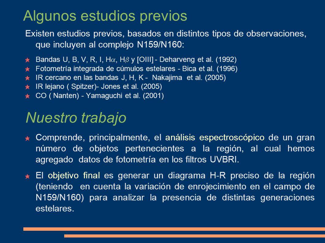 Algunos estudios previos Existen estudios previos, basados en distintos tipos de observaciones, que incluyen al complejo N159/N160: Bandas U, B, V, R,