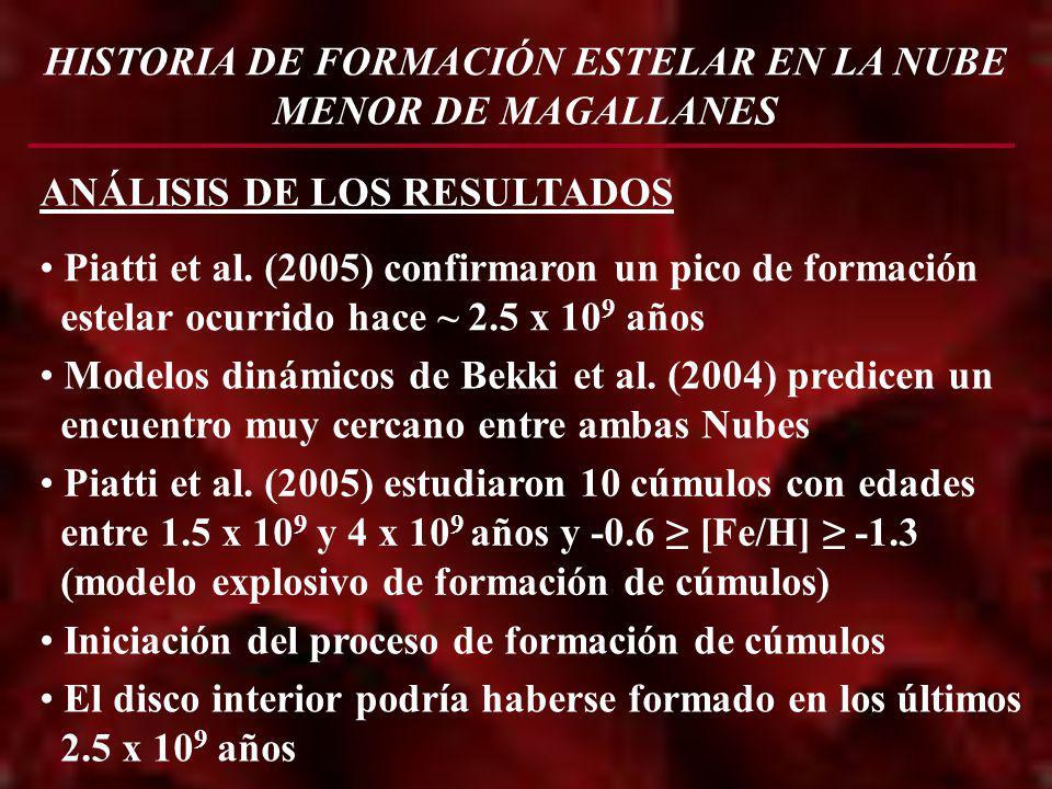 HISTORIA DE FORMACIÓN ESTELAR EN LA NUBE MENOR DE MAGALLANES ANÁLISIS DE LOS RESULTADOS Piatti et al. (2005) confirmaron un pico de formación estelar