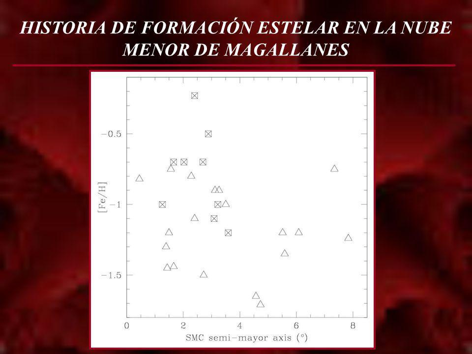 HISTORIA DE FORMACIÓN ESTELAR EN LA NUBE MENOR DE MAGALLANES