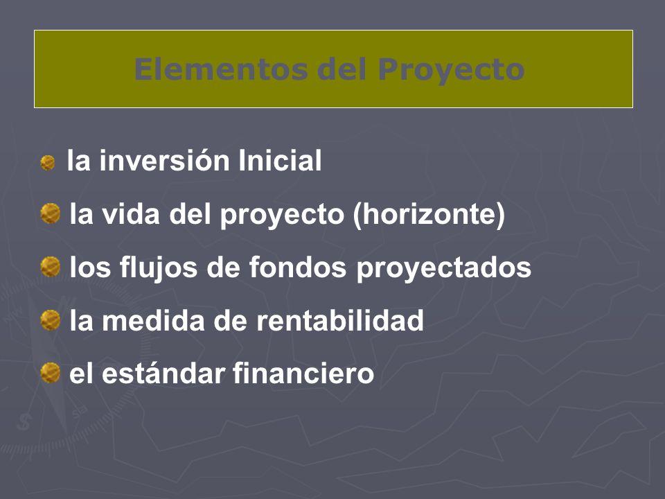 Elementos del Proyecto la inversión Inicial la vida del proyecto (horizonte) los flujos de fondos proyectados la medida de rentabilidad el estándar fi