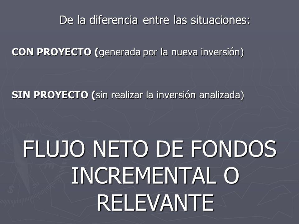 De la diferencia entre las situaciones: De la diferencia entre las situaciones: CON PROYECTO (generada por la nueva inversión) CON PROYECTO (generada