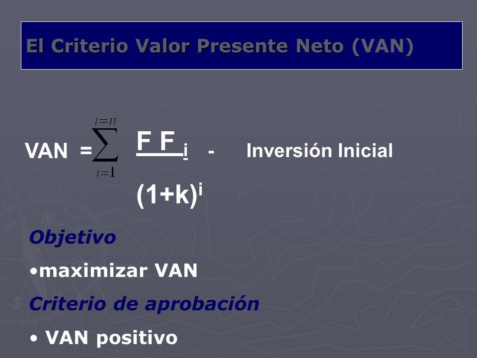 El Criterio Valor Presente Neto El Criterio Valor Presente Neto (VAN) VAN = F F i - Inversión Inicial (1+k) i Objetivo maximizar VAN Criterio de aprob