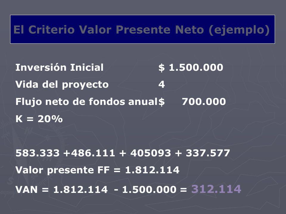 El Criterio Valor Presente Neto (ejemplo) Inversión Inicial$ 1.500.000 Vida del proyecto4 Flujo neto de fondos anual$ 700.000 K = 20% 583.333 +486.111