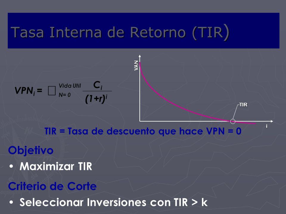 Tasa Interna de Retorno (TIR ) TIR = Tasa de descuento que hace VPN = 0 Objetivo Maximizar TIR Criterio de Corte Seleccionar Inversiones con TIR > k i