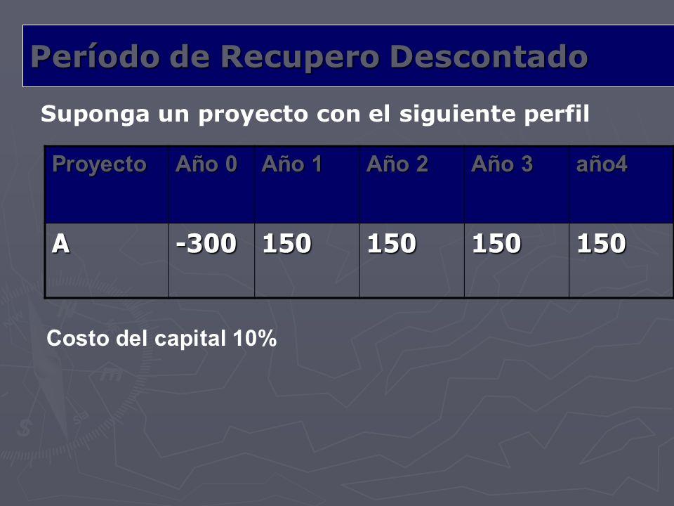 Período de Recupero Descontado Suponga un proyecto con el siguiente perfil Proyecto Año 0 Año 1 Año 2 Año 3 año4 A-300150150150150 Costo del capital 1
