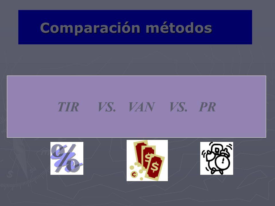 Comparación métodos Comparación métodos TIR VS. VAN VS. PR