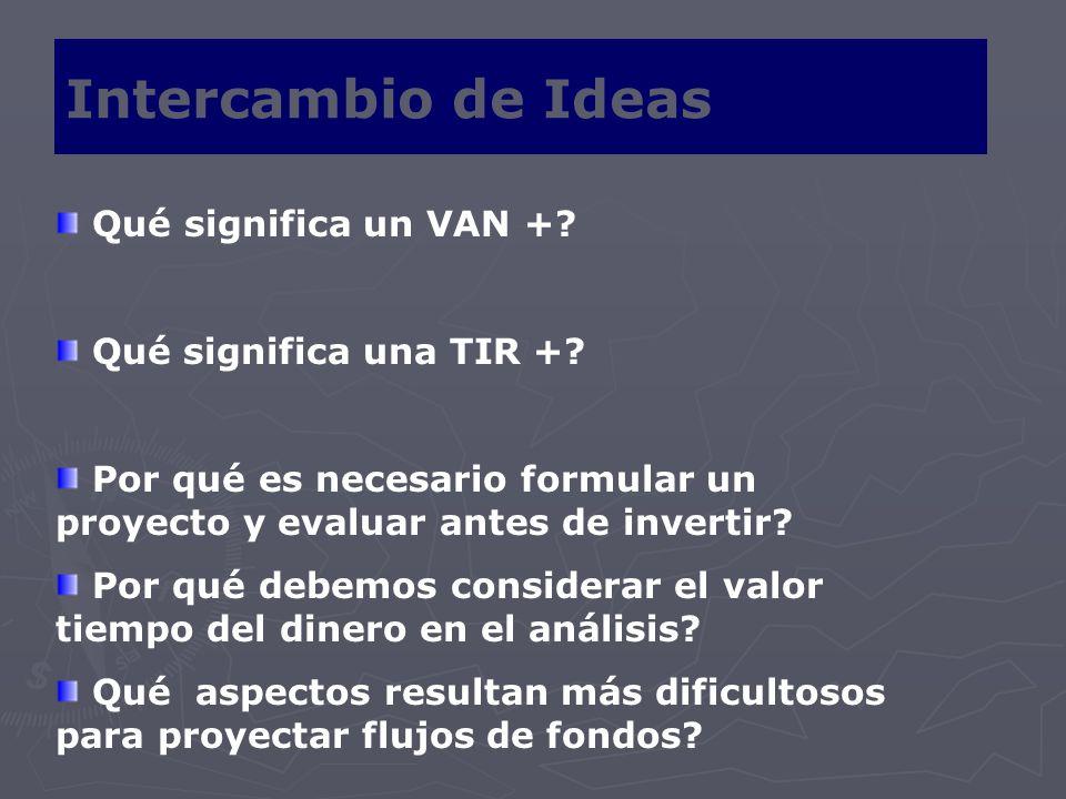 Intercambio de Ideas Qué significa un VAN +? Qué significa una TIR +? Por qué es necesario formular un proyecto y evaluar antes de invertir? Por qué d