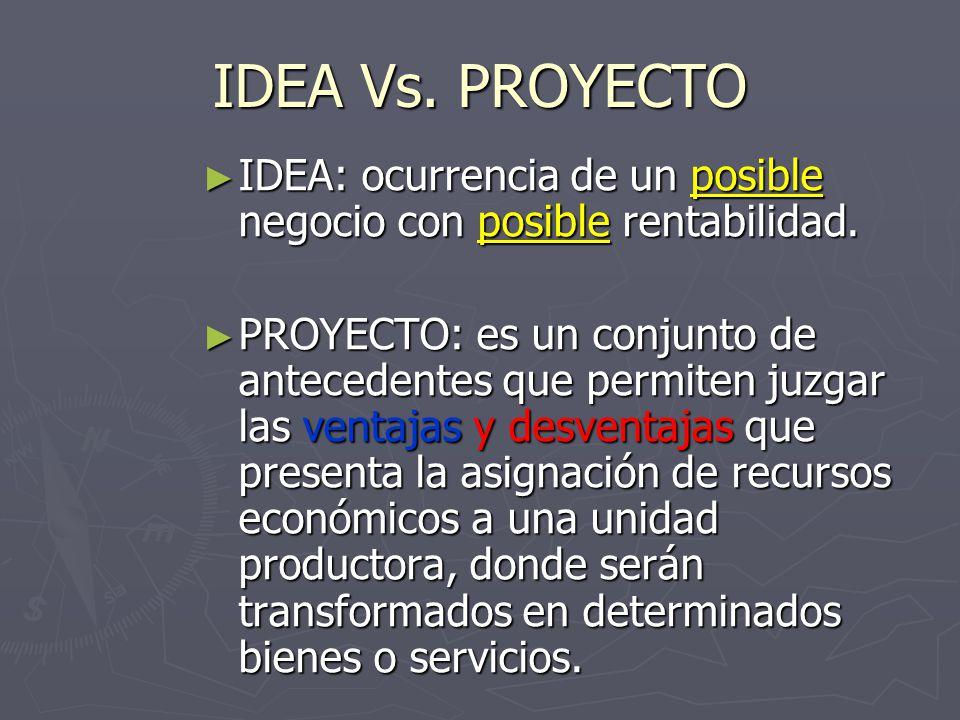 IDEA Vs. PROYECTO IDEA: ocurrencia de un posible negocio con posible rentabilidad. IDEA: ocurrencia de un posible negocio con posible rentabilidad. PR