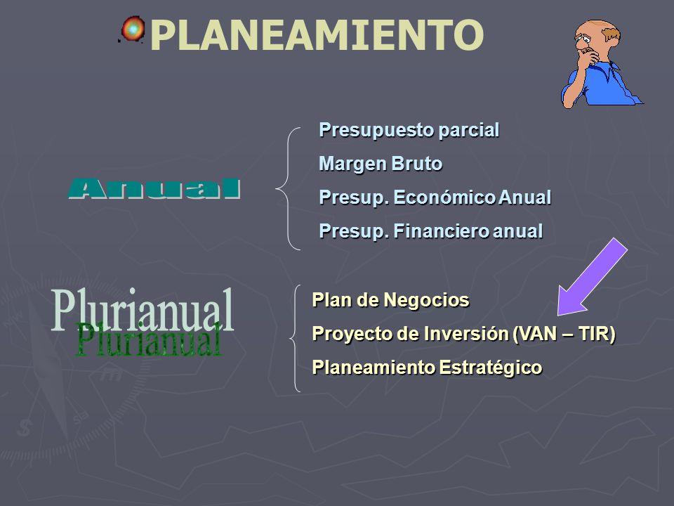 Presupuesto parcial Margen Bruto Presup. Económico Anual Presup. Financiero anual Plan de Negocios Proyecto de Inversión (VAN – TIR) Planeamiento Estr
