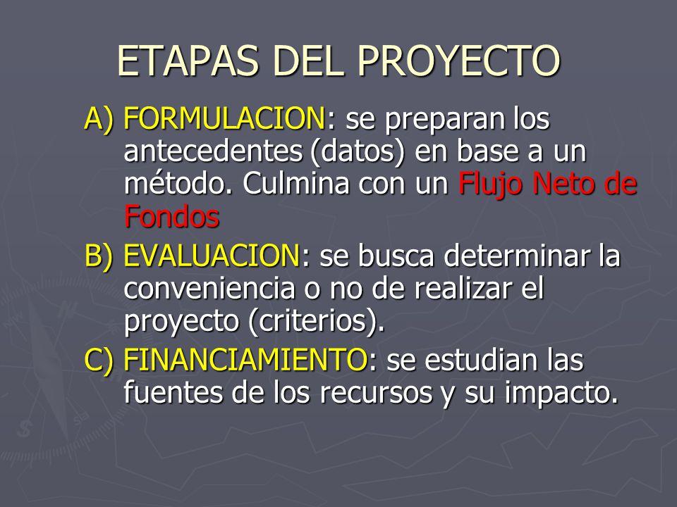 ETAPAS DEL PROYECTO A) FORMULACION: se preparan los antecedentes (datos) en base a un método. Culmina con un Flujo Neto de Fondos B) EVALUACION: se bu