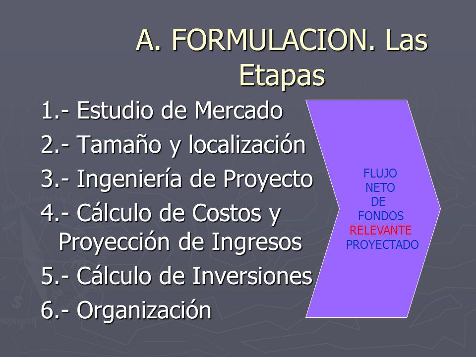 A. FORMULACION. Las Etapas 1.- Estudio de Mercado 2.- Tamaño y localización 3.- Ingeniería de Proyecto 4.- Cálculo de Costos y Proyección de Ingresos