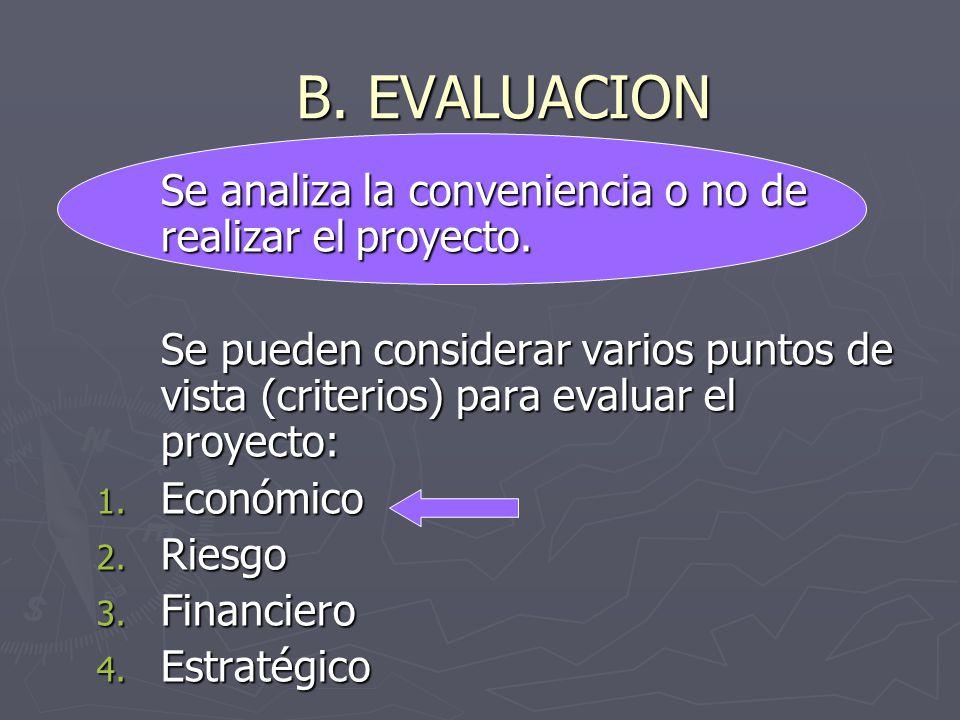 B. EVALUACION Se analiza la conveniencia o no de realizar el proyecto. Se pueden considerar varios puntos de vista (criterios) para evaluar el proyect