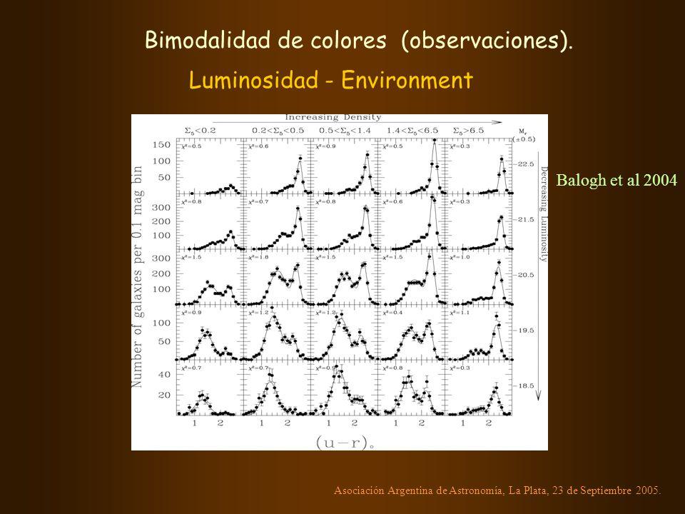 Bimodalidad de colores (observaciones).