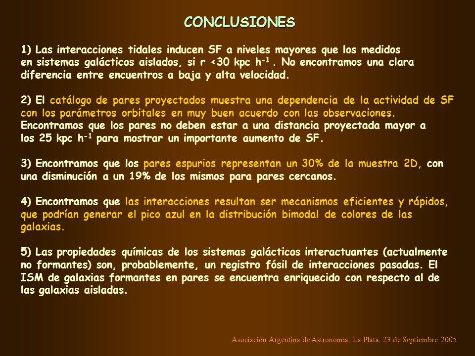 CONCLUSIONES 1) Las interacciones tidales inducen SF a niveles mayores que los medidos en sistemas galácticos aislados, si r <30 kpc h -1.