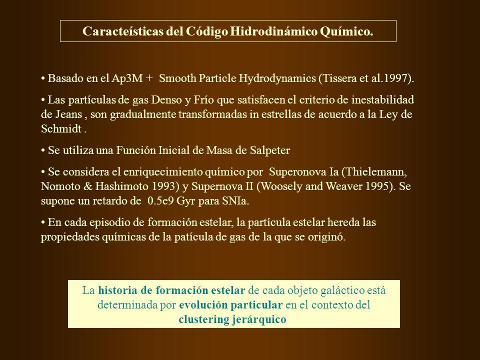 Caracteísticas del Código Hidrodinámico Químico.