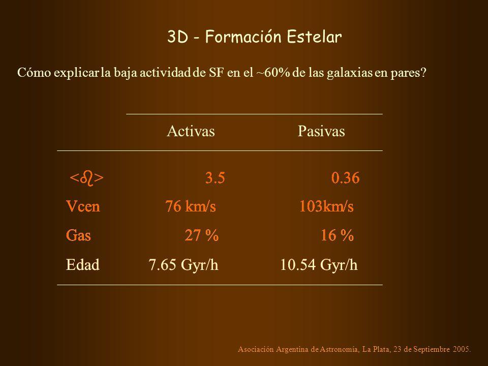 3D - Formación Estelar Asociación Argentina de Astronomía, La Plata, 23 de Septiembre 2005.