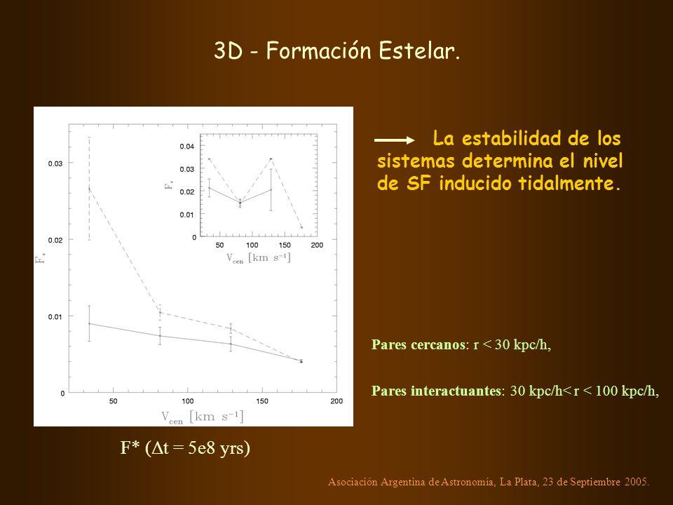 3D - Formación Estelar. Asociación Argentina de Astronomía, La Plata, 23 de Septiembre 2005.