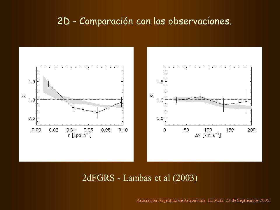 2D - Espurios efectos de proyección Asociación Argentina de Astronomía, La Plata, 23 de Septiembre 2005.