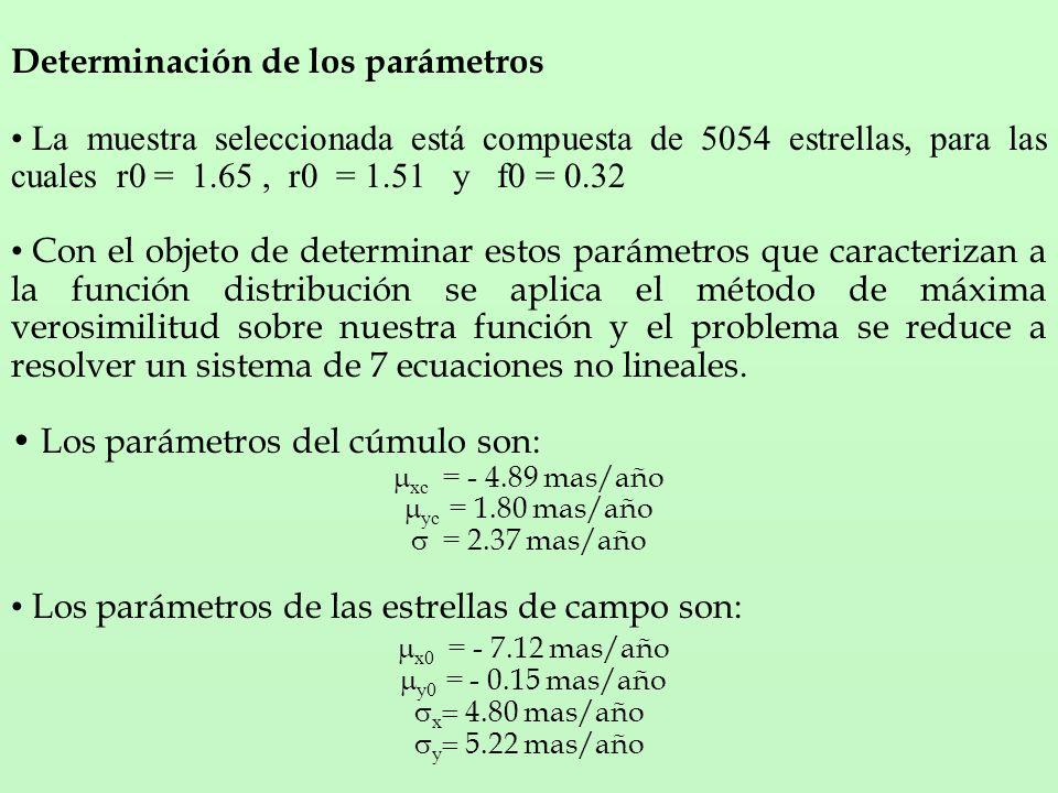 Determinación de los parámetros La muestra seleccionada está compuesta de 5054 estrellas, para las cuales r0 = 1.65, r0 = 1.51 y f0 = 0.32 Con el objeto de determinar estos parámetros que caracterizan a la función distribución se aplica el método de máxima verosimilitud sobre nuestra función y el problema se reduce a resolver un sistema de 7 ecuaciones no lineales.