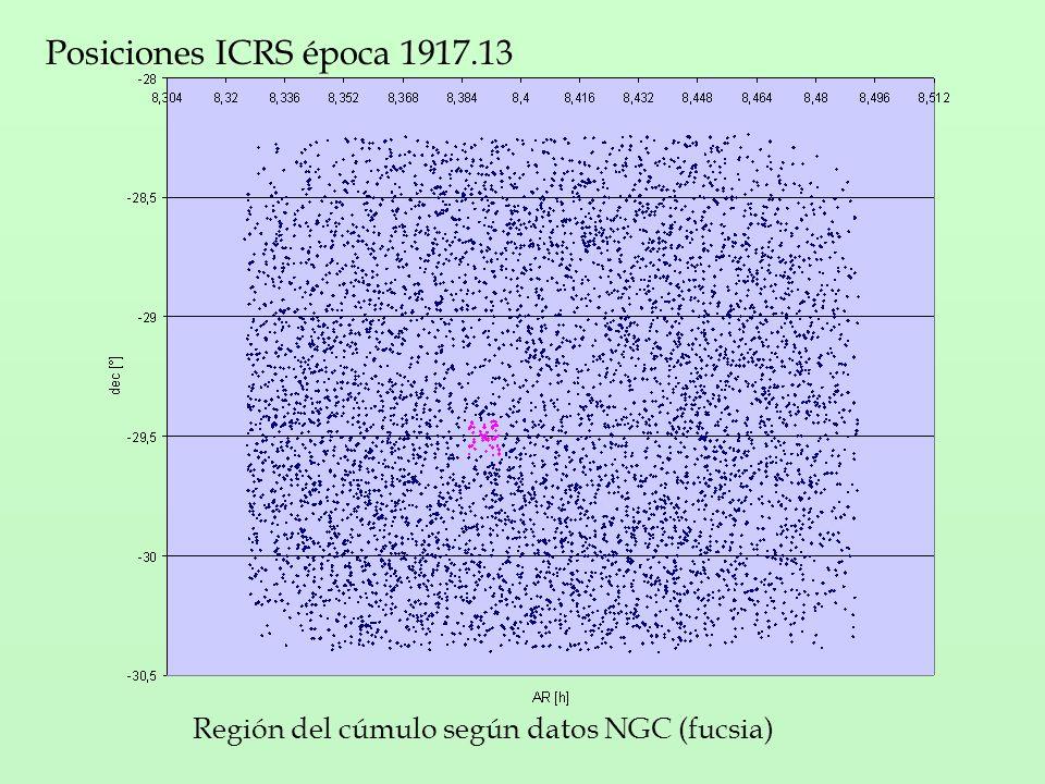 Posiciones ICRS época 1917.13 Región del cúmulo según datos NGC (fucsia)
