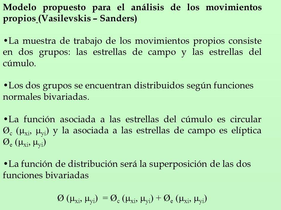 Modelo propuesto para el análisis de los movimientos propios (Vasilevskis – Sanders) La muestra de trabajo de los movimientos propios consiste en dos grupos: las estrellas de campo y las estrellas del cúmulo.
