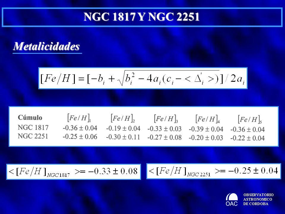 Metalicidades NGC 1817 Y NGC 2251