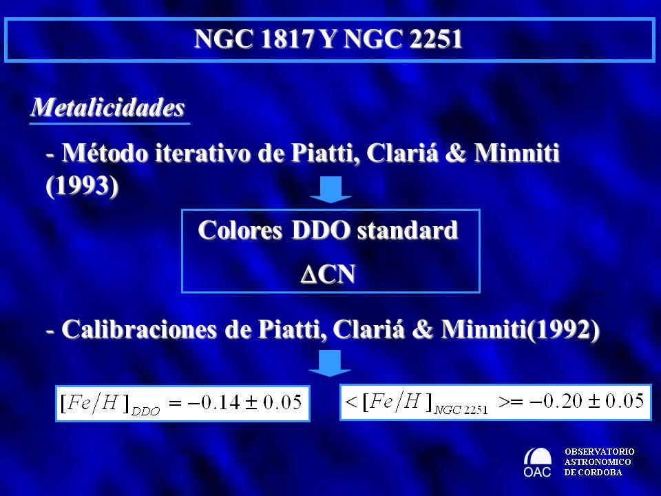 Metalicidades - Método iterativo de Piatti, Clariá & Minniti (1993) Colores DDO standard CN CN - Calibraciones de Piatti, Clariá & Minniti(1992)