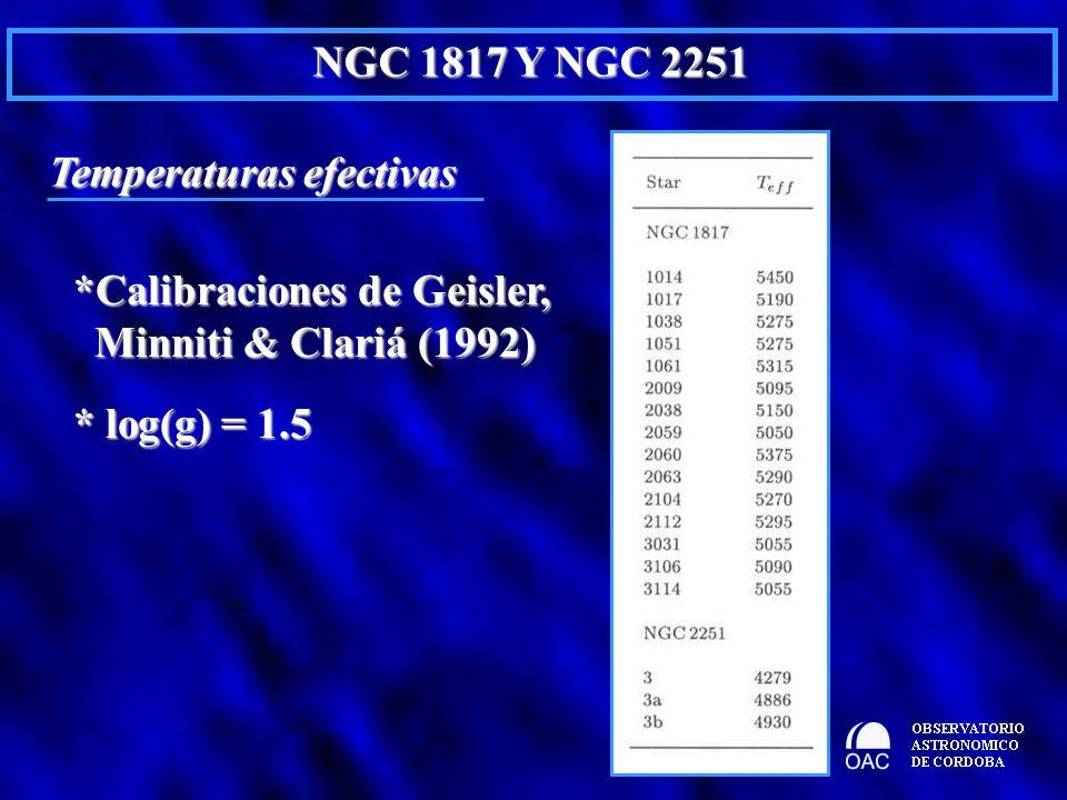 Temperaturas efectivas NGC 1817 Y NGC 2251 *Calibraciones de Geisler, Minniti & Clariá (1992) Minniti & Clariá (1992) * log(g) = 1.5