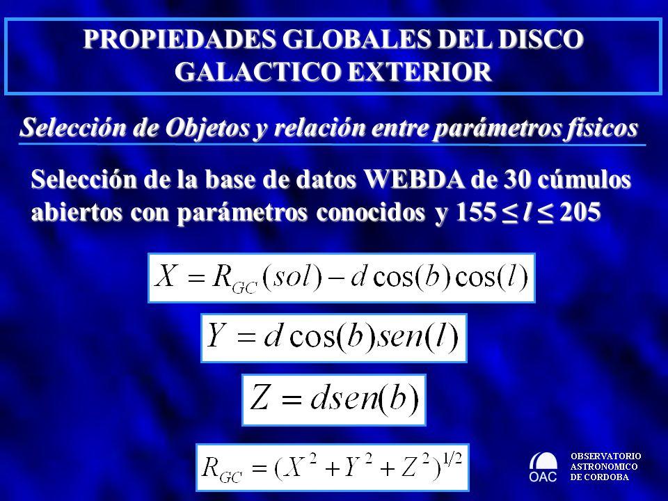 Selección de la base de datos WEBDA de 30 cúmulos abiertos con parámetros conocidos y 155 l 205 PROPIEDADES GLOBALES DEL DISCO GALACTICO EXTERIOR Sele