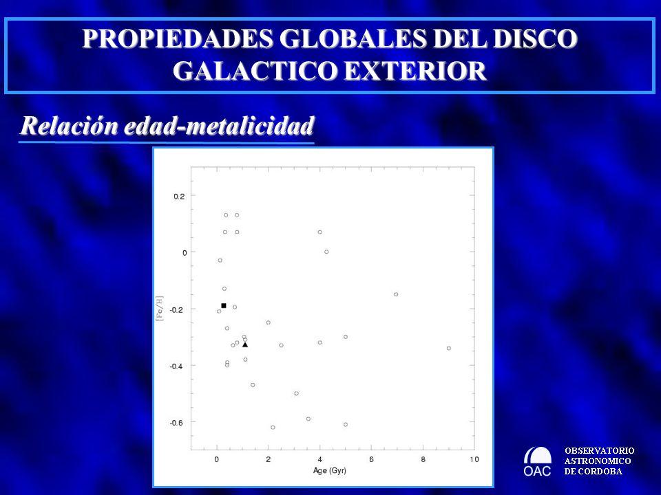 PROPIEDADES GLOBALES DEL DISCO GALACTICO EXTERIOR Relación edad-metalicidad