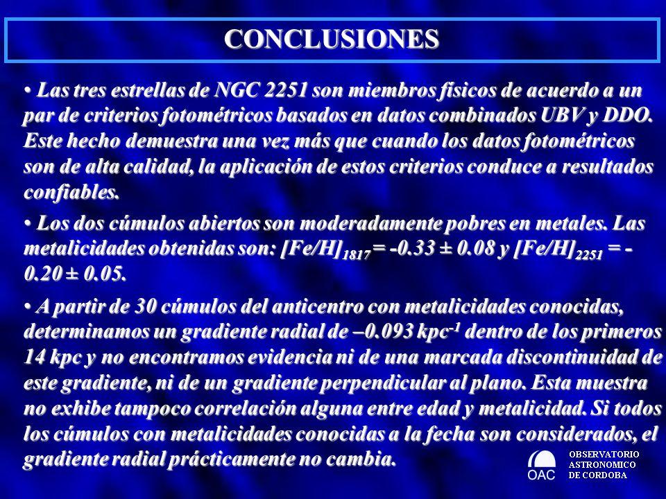 CONCLUSIONES Las tres estrellas de NGC 2251 son miembros físicos de acuerdo a un par de criterios fotométricos basados en datos combinados UBV y DDO.