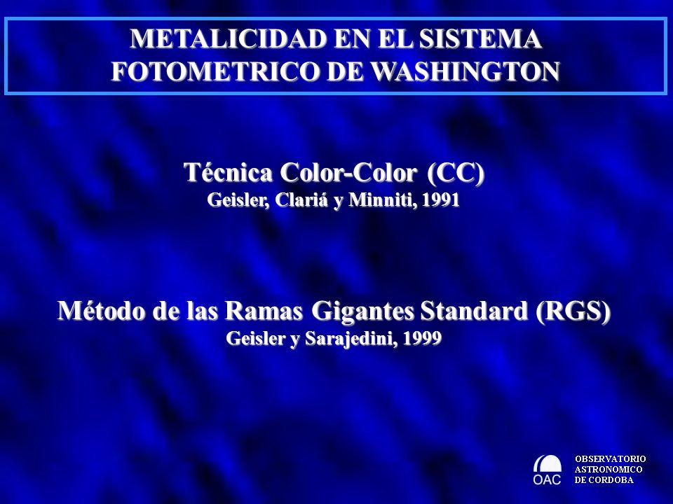 Técnica Color-Color (CC) Geisler, Clariá y Minniti, 1991 Método de las Ramas Gigantes Standard (RGS) Geisler y Sarajedini, 1999 METALICIDAD EN EL SIST