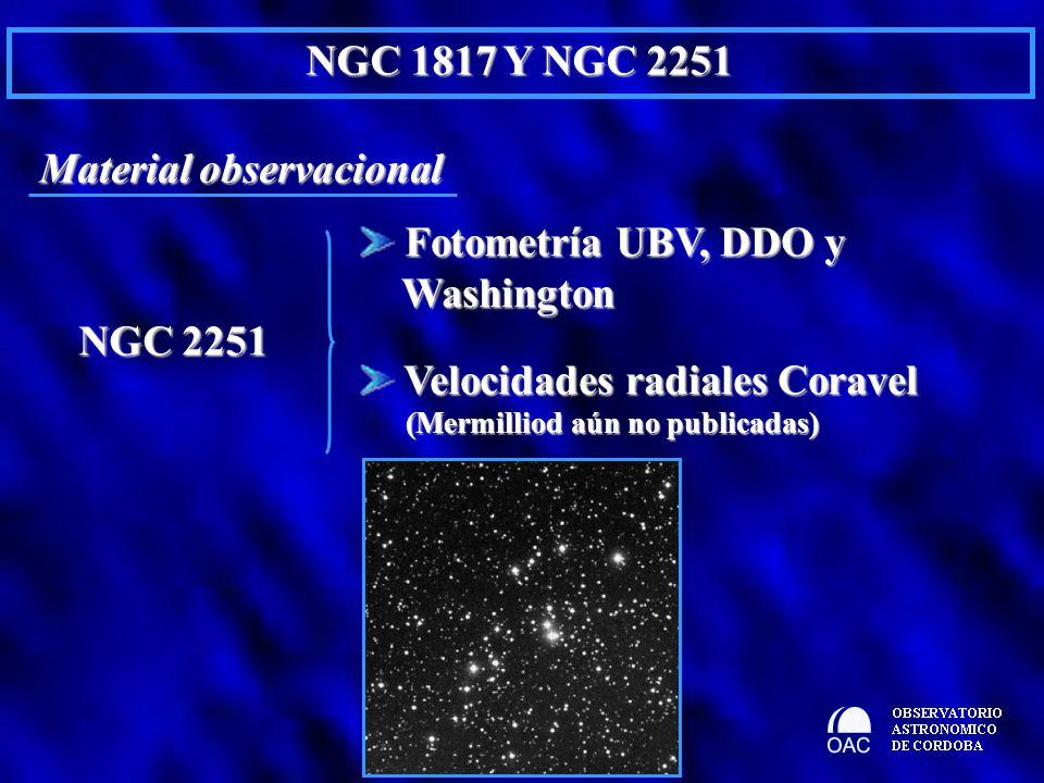 Material observacional NGC 1817 Y NGC 2251 NGC 2251 NGC 2251 Fotometría UBV, DDO y Fotometría UBV, DDO y Washington Washington Velocidades radiales Co