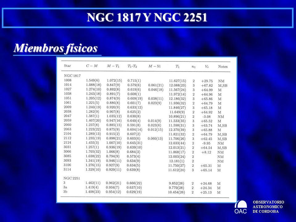 Miembros físicos NGC 1817 Y NGC 2251