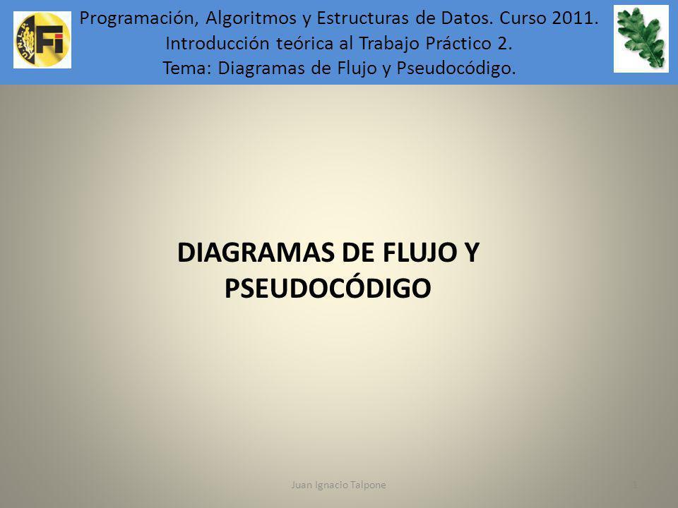 Juan Ignacio Talpone1 Programación, Algoritmos y Estructuras de Datos. Introducción teórica al Trabajo Práctico 6. DIAGRAMAS DE FLUJO Y PSEUDOCÓDIGO P