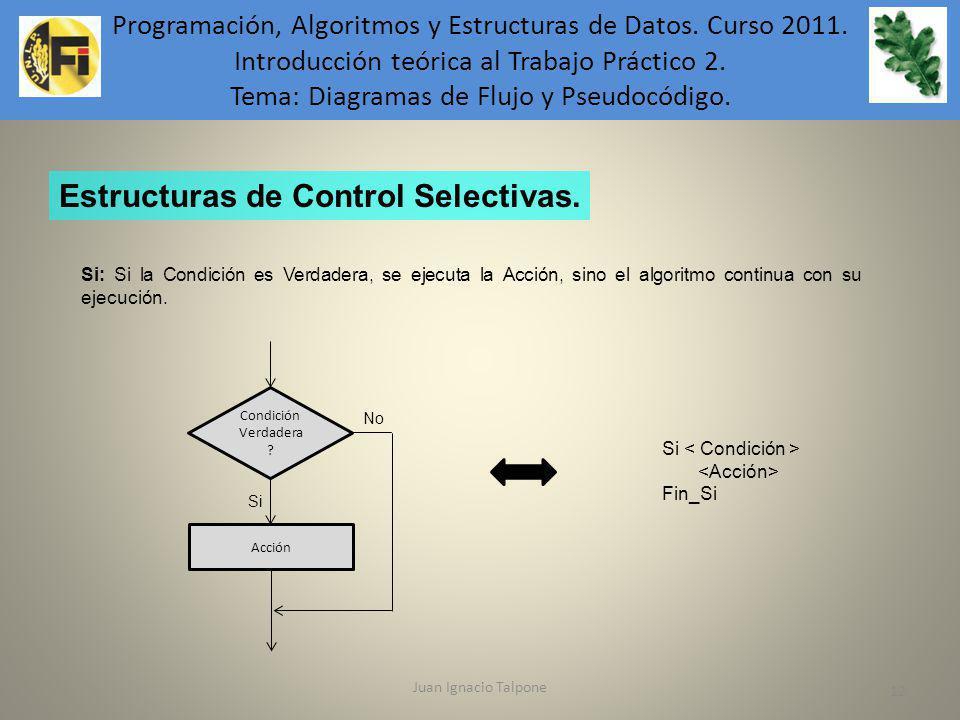 Juan Ignacio Talpone 12 Programación, Algoritmos y Estructuras de Datos. Curso 2011. Introducción teórica al Trabajo Práctico 2. Tema: Diagramas de Fl