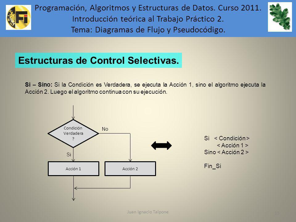 Juan Ignacio Talpone 13 Programación, Algoritmos y Estructuras de Datos. Curso 2011. Introducción teórica al Trabajo Práctico 2. Tema: Diagramas de Fl
