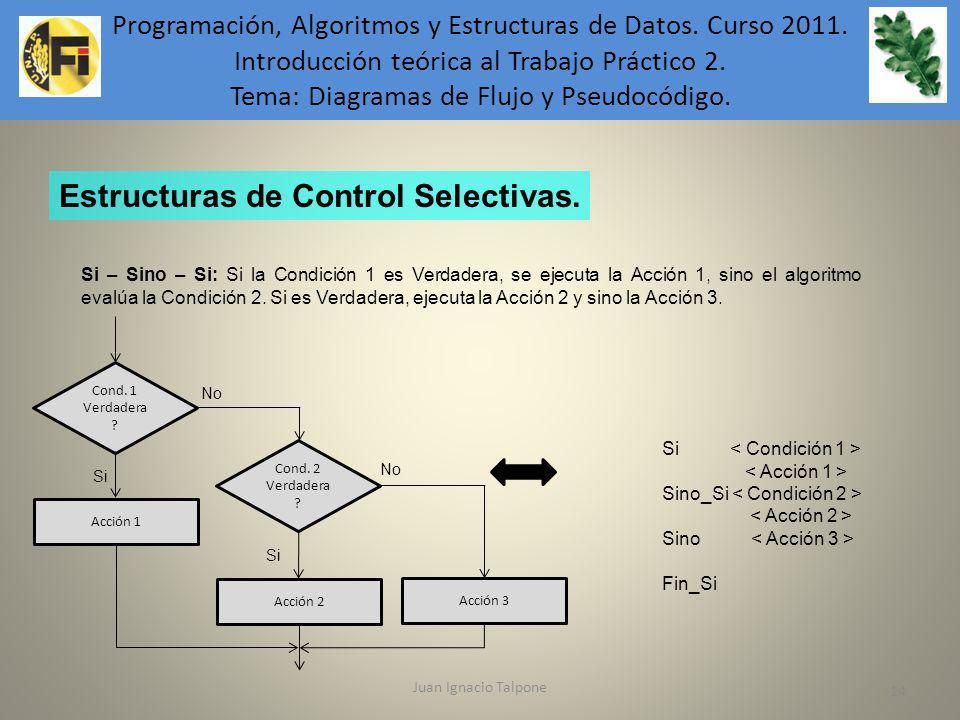 Juan Ignacio Talpone 14 Programación, Algoritmos y Estructuras de Datos. Curso 2011. Introducción teórica al Trabajo Práctico 2. Tema: Diagramas de Fl