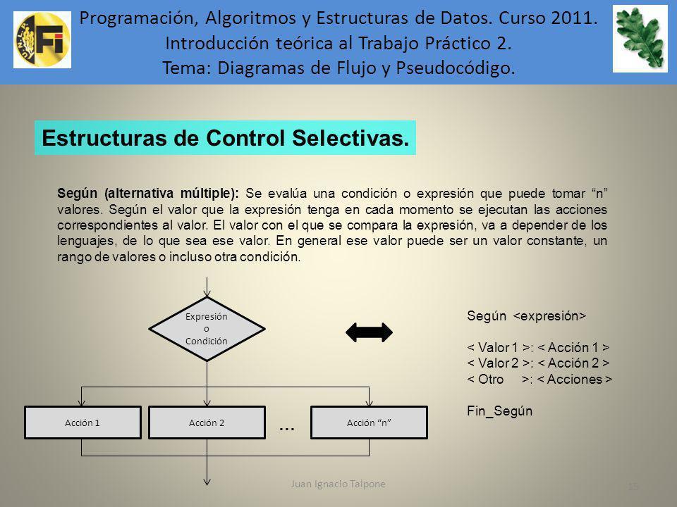 Juan Ignacio Talpone 15 Programación, Algoritmos y Estructuras de Datos. Curso 2011. Introducción teórica al Trabajo Práctico 2. Tema: Diagramas de Fl
