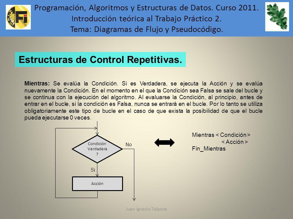 Juan Ignacio Talpone16 Programación, Algoritmos y Estructuras de Datos. Curso 2011. Introducción teórica al Trabajo Práctico 2. Tema: Diagramas de Flu