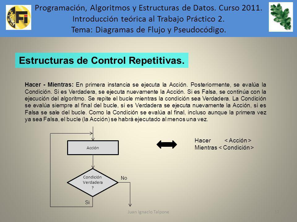 Juan Ignacio Talpone17 Programación, Algoritmos y Estructuras de Datos. Curso 2011. Introducción teórica al Trabajo Práctico 2. Tema: Diagramas de Flu