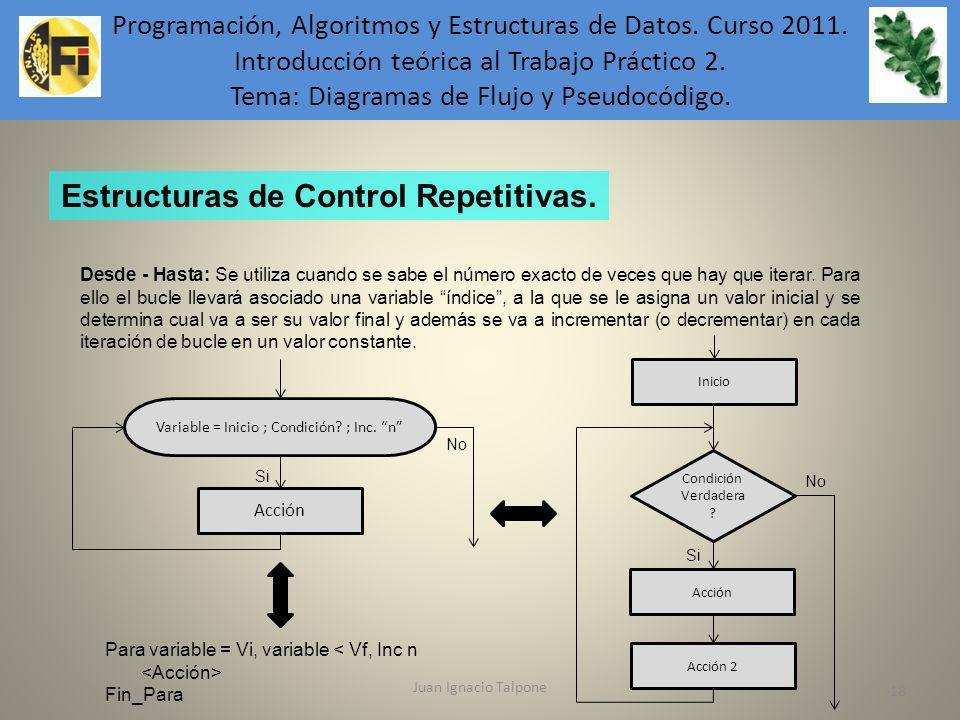 Juan Ignacio Talpone 18 Programación, Algoritmos y Estructuras de Datos. Curso 2011. Introducción teórica al Trabajo Práctico 2. Tema: Diagramas de Fl