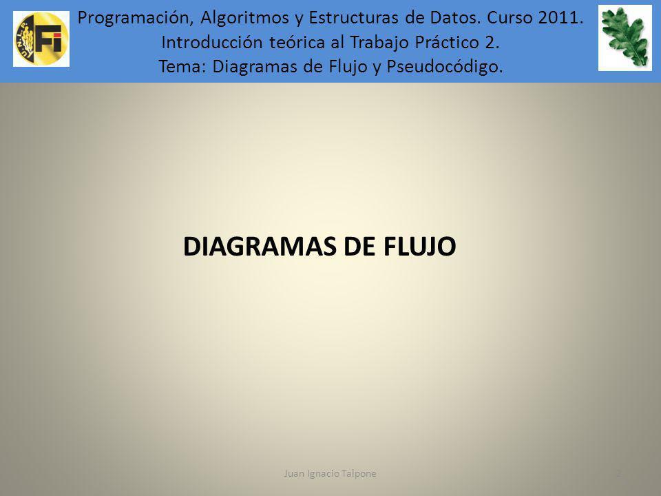 Juan Ignacio Talpone2 Programación, Algoritmos y Estructuras de Datos. Introducción teórica al Trabajo Práctico 6. DIAGRAMAS DE FLUJO Programación, Al